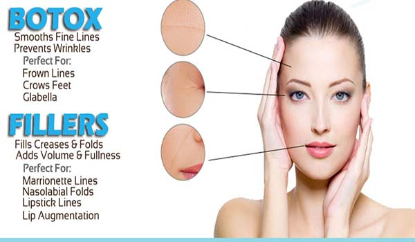 Botox in Dubai